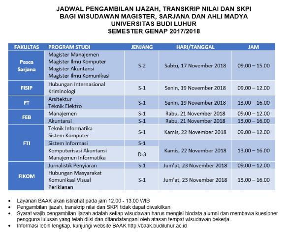 Jadwal Pengambilan Ijazah Bagi Wisudawan Semester Genap 2017/2018