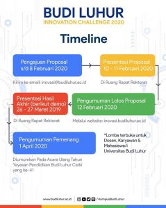 Budi Luhur Innovation Challenge 2020