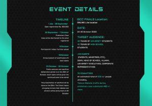 ISCC Timeline
