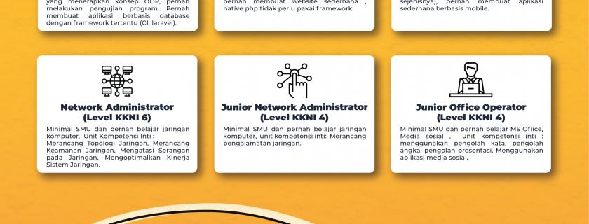 Pelaksanaan Sertifikasi Kompetensi Kerja (PSKK) Bidang Informatika Program Subsidi BNSP
