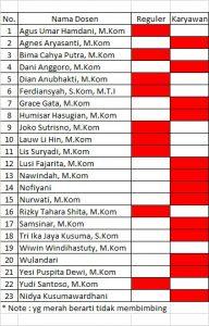 Daftar Nama Dosen Pembimbing KKP Prodi SI Semester Gasal 2020/2021