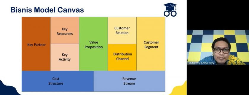 Pelaksanaan Webinar Optimasi Bisnis dengan BMC